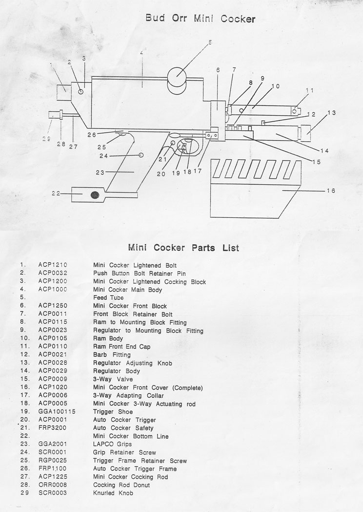 wgp minicocker parts diagram
