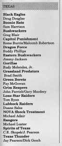 """Scan from Winter 1988 issue of """"Paintball"""" magazine's captain list. Texas Boonie Rat's captain Sam Harrison is listed."""